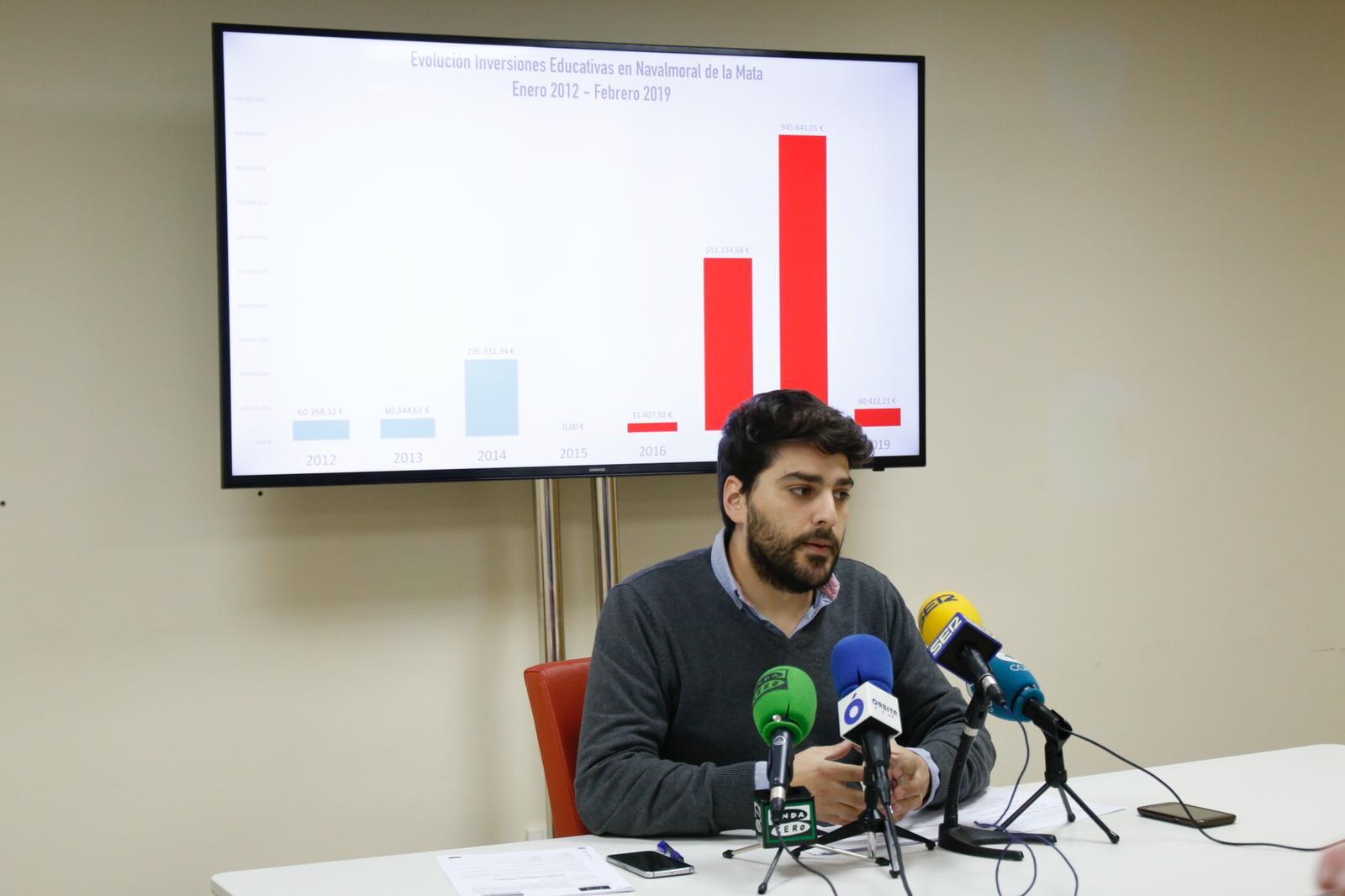 EL AYUNTAMIENTO SACA A LICITACIÓN LA CONTRATACIÓN DE SUMINISTROS PARA EL PFEA DE 2018